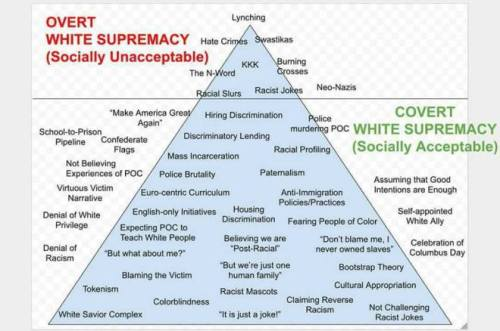 white-supremacy-visual
